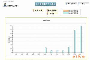 北海道ガス12月分d.jpg