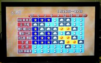 NHK明日の予報 ds.jpg
