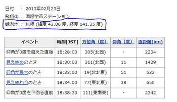 iss13.2.23a.JPG